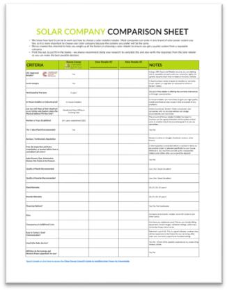 solar installer retailer company comparison